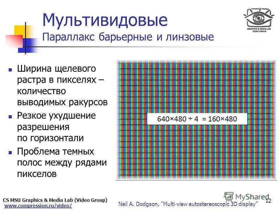 CS MSU Graphics & Media Lab (Video Group) www.compression.ru/video/ Only for Maxus Мультивидовые Параллакс барьерные и линзовые 12 Ширина щелевого растра в пикселях – количество выводимых ракурсов Резкое ухудшение разрешения по горизонтали Проблема т