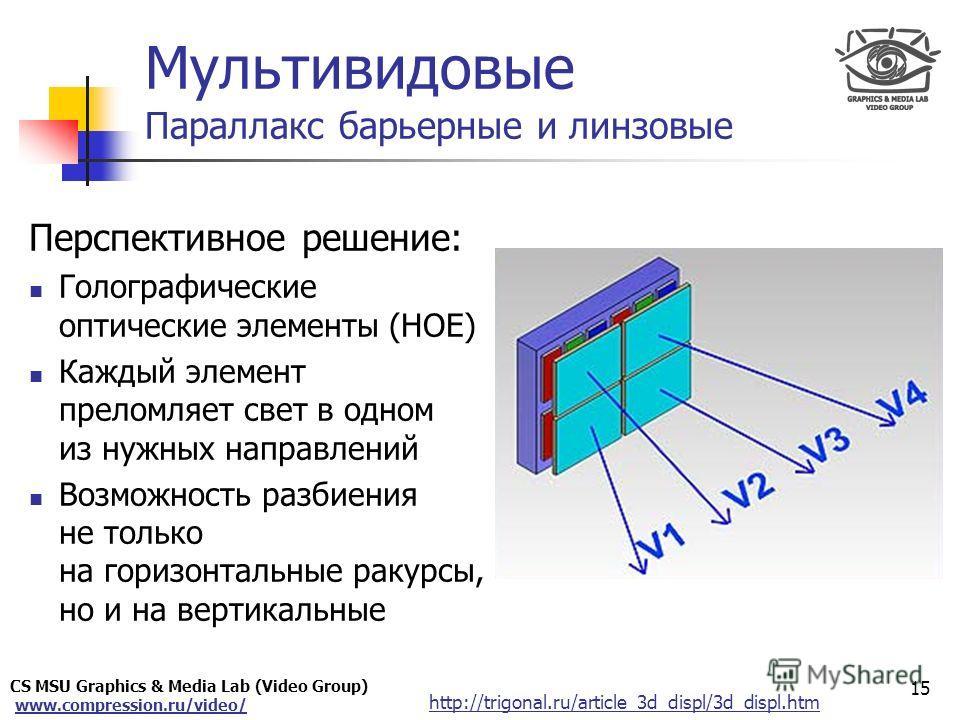 CS MSU Graphics & Media Lab (Video Group) www.compression.ru/video/ Only for Maxus Перспективное решение: Голографические оптические элементы (HOE) Каждый элемент преломляет свет в одном из нужных направлений Возможность разбиения не только на горизо
