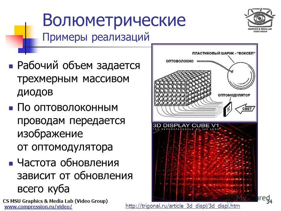 CS MSU Graphics & Media Lab (Video Group) www.compression.ru/video/ Only for Maxus 34 Волюметрические Примеры реализаций http://trigonal.ru/article_3d_displ/3d_displ.htm Рабочий объем задается трехмерным массивом диодов По оптоволоконным проводам пер