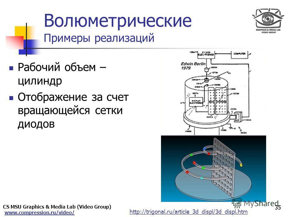 CS MSU Graphics & Media Lab (Video Group) www.compression.ru/video/ Only for Maxus 35 Волюметрические Примеры реализаций http://trigonal.ru/article_3d_displ/3d_displ.htm Рабочий объем – цилиндр Отображение за счет вращающейся сетки диодов