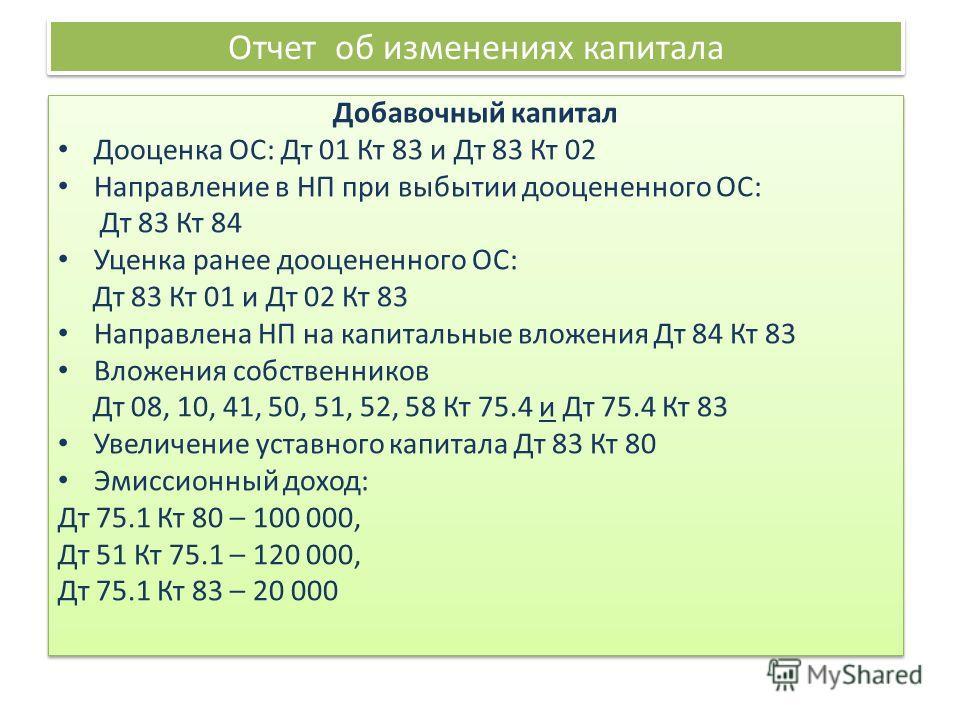 Отчет об изменениях капитала Добавочный капитал Дооценка ОС: Дт 01 Кт 83 и Дт 83 Кт 02 Направление в НП при выбытии дооцененного ОС: Дт 83 Кт 84 Уценка ранее дооцененного ОС: Дт 83 Кт 01 и Дт 02 Кт 83 Направлена НП на капитальные вложения Дт 84 Кт 83