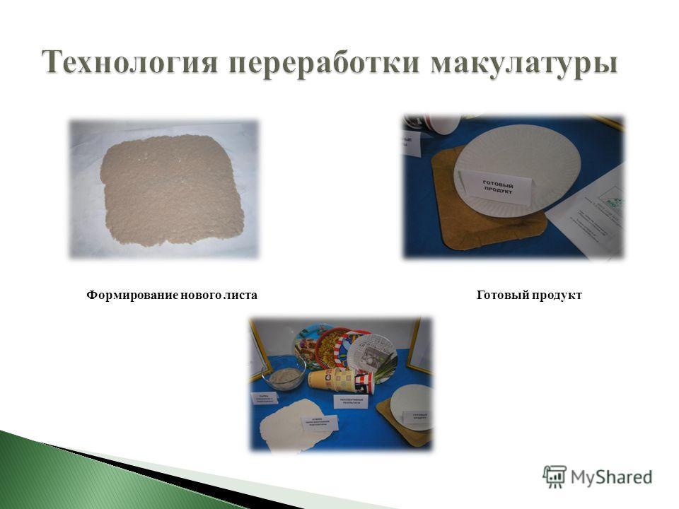 Формирование нового листаГотовый продукт