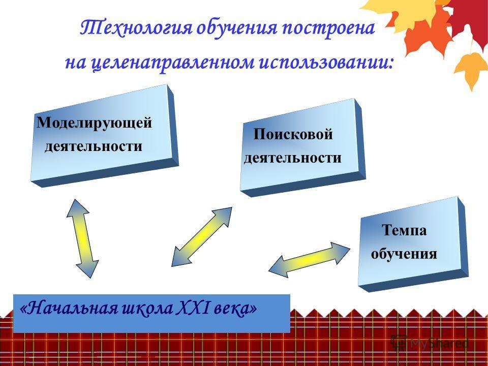 «Начальная школа ХХI века» Технология обучения построена на целенаправленном использовании: Моделирующей деятельности Поисковой деятельности Темпа обучения