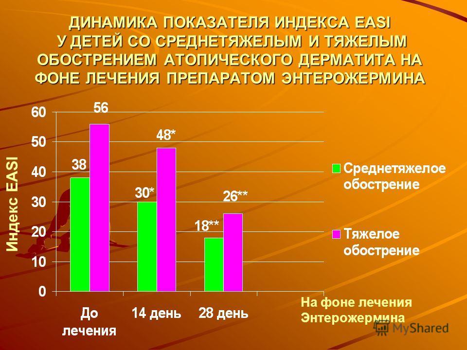 ДИНАМИКА ПОКАЗАТЕЛЯ ИНДЕКСА EASI У ДЕТЕЙ СО СРЕДНЕТЯЖЕЛЫМ И ТЯЖЕЛЫМ ОБОСТРЕНИЕМ АТОПИЧЕСКОГО ДЕРМАТИТА НА ФОНЕ ЛЕЧЕНИЯ ПРЕПАРАТОМ ЭНТЕРОЖЕРМИНА Индекс EASI На фоне лечения Энтерожермина