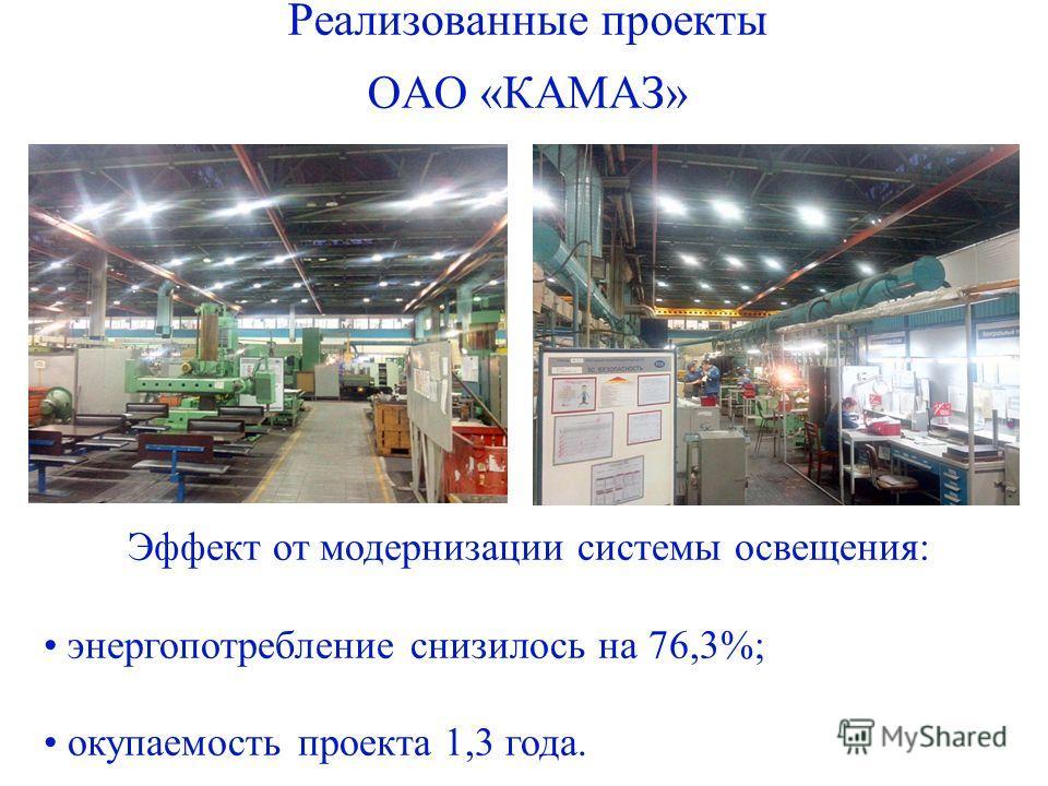 Реализованные проекты ОАО «КАМАЗ» Эффект от модернизации системы освещения: энергопотребление снизилось на 76,3%; окупаемость проекта 1,3 года.