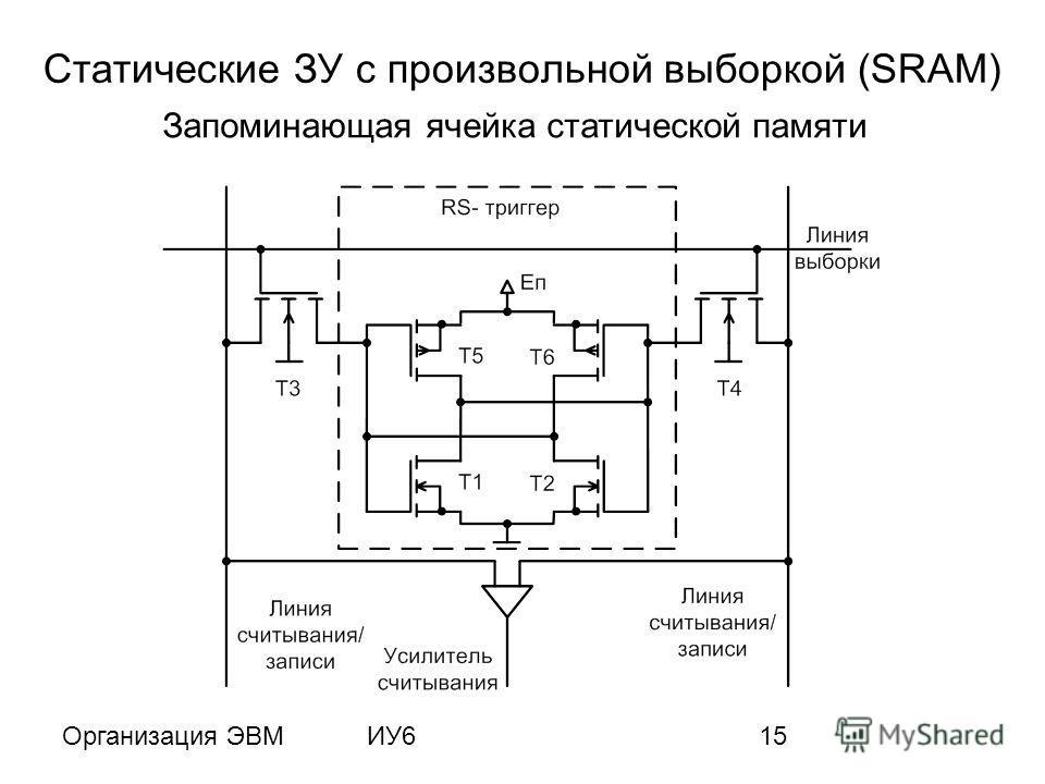 Организация ЭВМИУ615 Статические ЗУ с произвольной выборкой (SRAM) Запоминающая ячейка статической памяти