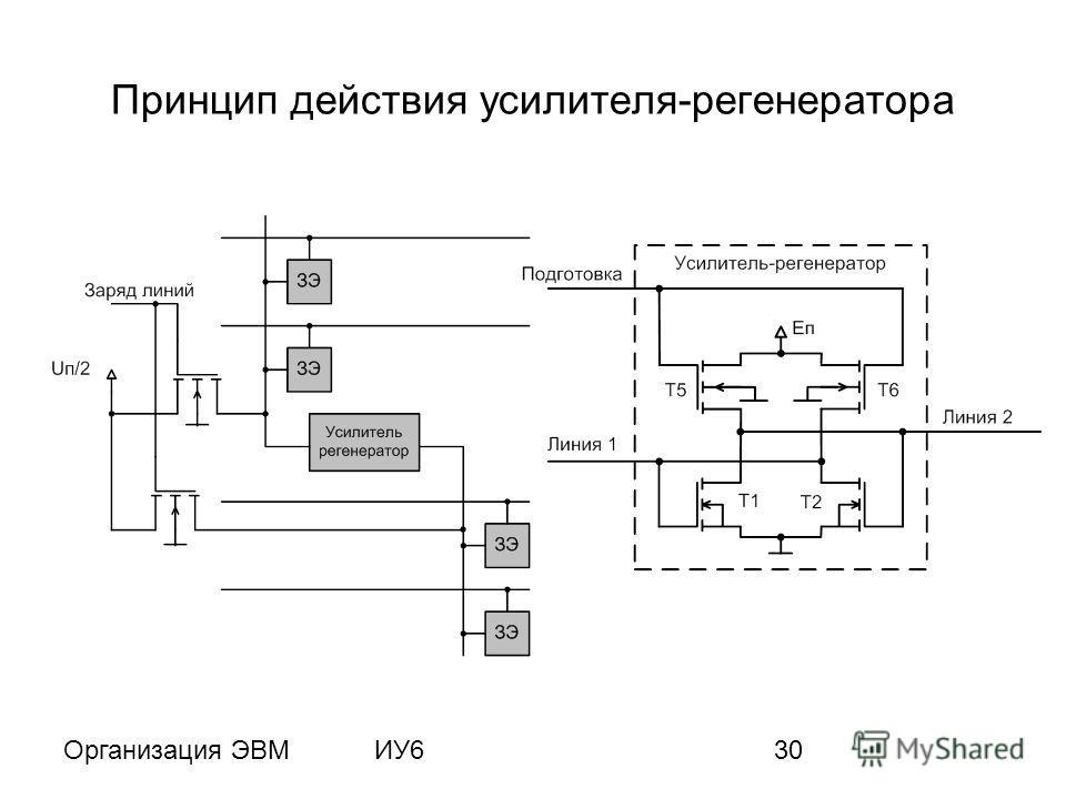 Организация ЭВМИУ630 Принцип действия усилителя-регенератора
