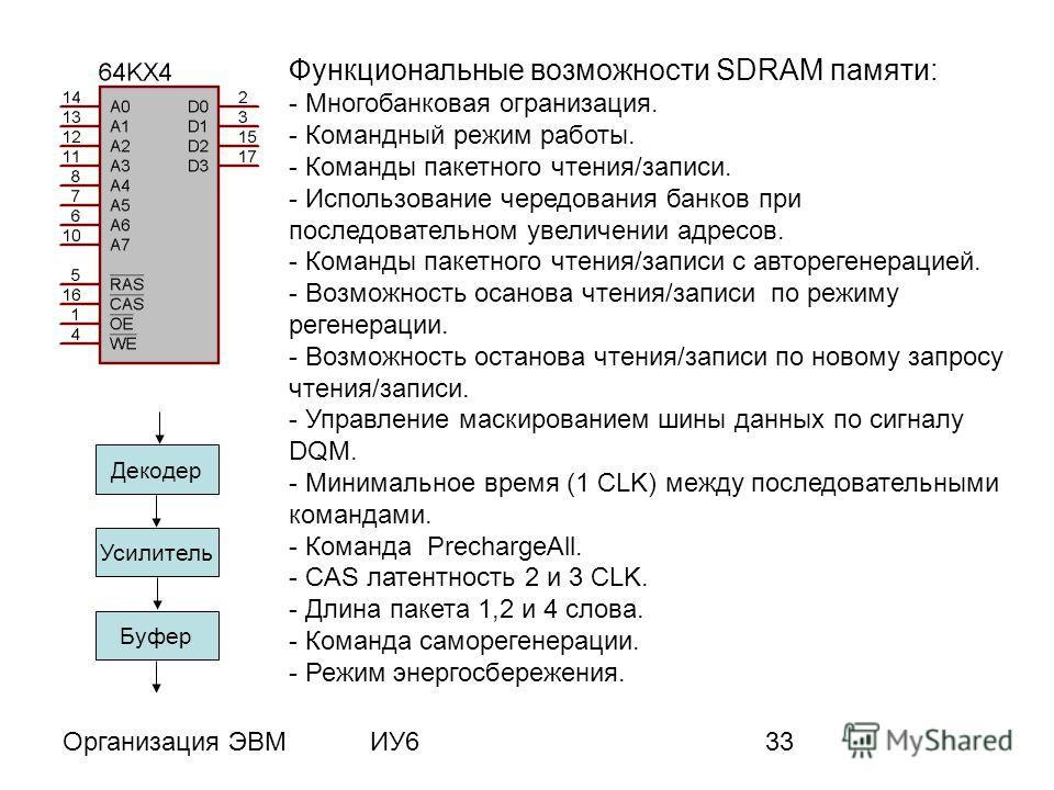 Организация ЭВМИУ633 Функциональные возможности SDRAM памяти: - Многобанковая огранизация. - Командный режим работы. - Команды пакетного чтения/записи. - Использование чередования банков при последовательном увеличении адресов. - Команды пакетного чт