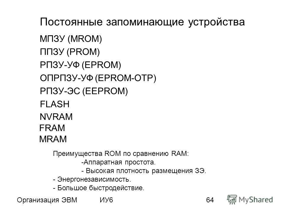 Организация ЭВМИУ664 Постоянные запоминающие устройства Преимущества ROM по сравнению RAM: -Аппаратная простота. - Высокая плотность размещения ЗЭ. - Энергонезависимость. - Большое быстродействие. МПЗУ (MROM) ППЗУ (PROM) РПЗУ-УФ (EPROM) ОПРПЗУ-УФ (EP