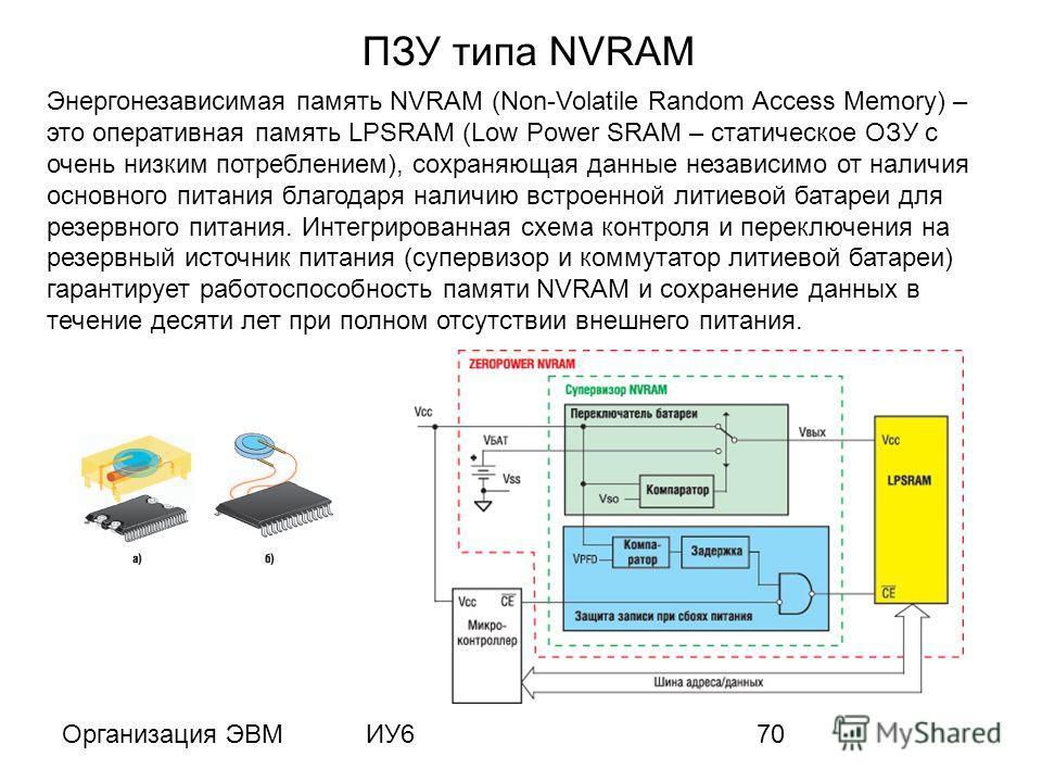 Организация ЭВМИУ670 Энергонезависимая память NVRAM (Non-Volatile Random Access Memory) – это оперативная память LPSRAM (Low Power SRAM – статическое ОЗУ с очень низким потреблением), сохраняющая данные независимо от наличия основного питания благода