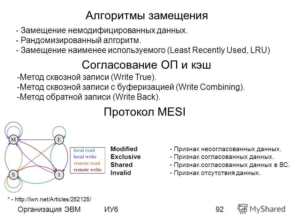 Организация ЭВМИУ692 Алгоритмы замещения - Замещение немодифицированных данных. - Рандомизированный алгоритм. - Замещение наименее используемого (Least Recently Used, LRU) -Метод сквозной записи (Write True). -Метод сквозной записи с буферизацией (Wr