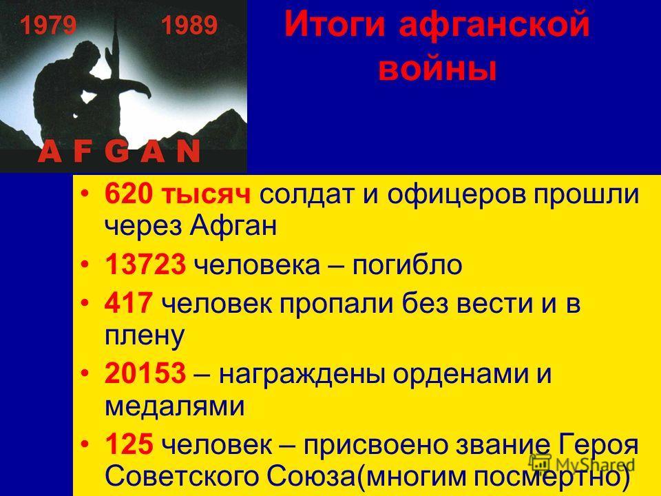 Итоги афганской войны 620 тысяч солдат и офицеров прошли через Афган 13723 человека – погибло 417 человек пропали без вести и в плену 20153 – награждены орденами и медалями 125 человек – присвоено звание Героя Советского Союза(многим посмертно)
