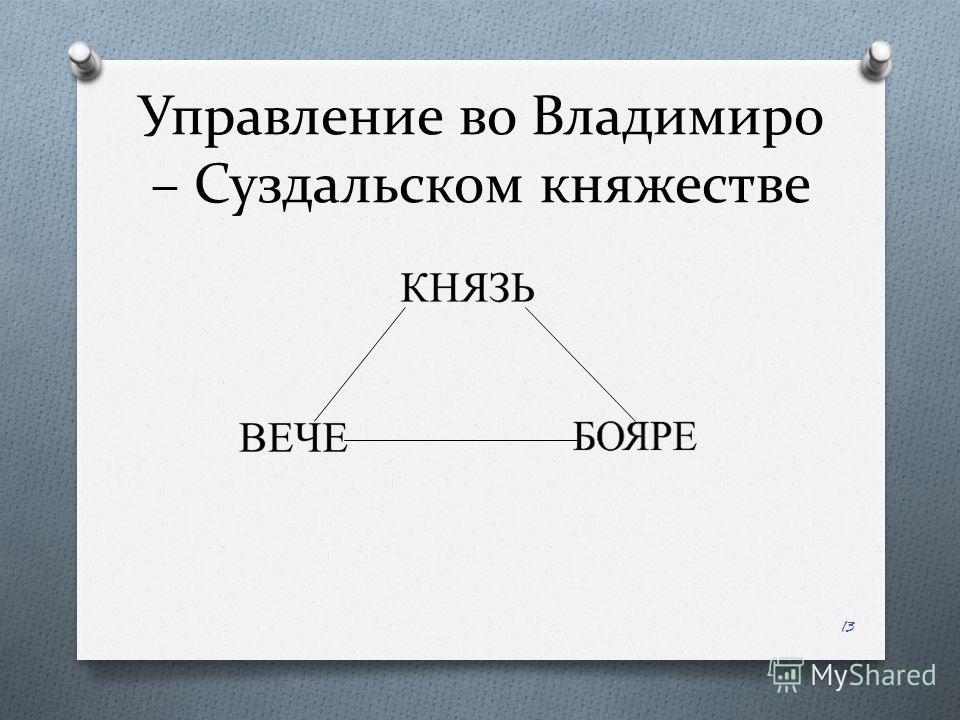Управление во Владимиро – Суздальском княжестве 13