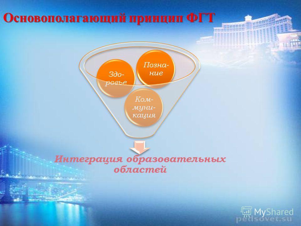 Основополагающийпринцип ФГТ Основополагающий принцип ФГТ