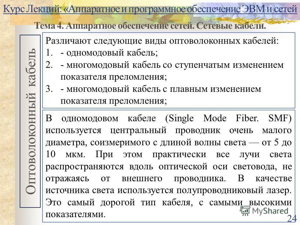 Курс Лекций: «Аппаратное и программное обеспечение ЭВМ и сетей Тема 4. Аппаратное обеспечение сетей. Сетевые кабели. 24 Оптоволоконный кабель Различают следующие виды оптоволоконных кабелей: 1.- одномодовый кабель; 2.- многомодовый кабель со ступенча