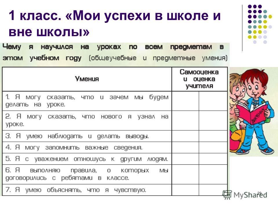 28 1 класс: учимся оценивать свой ответ