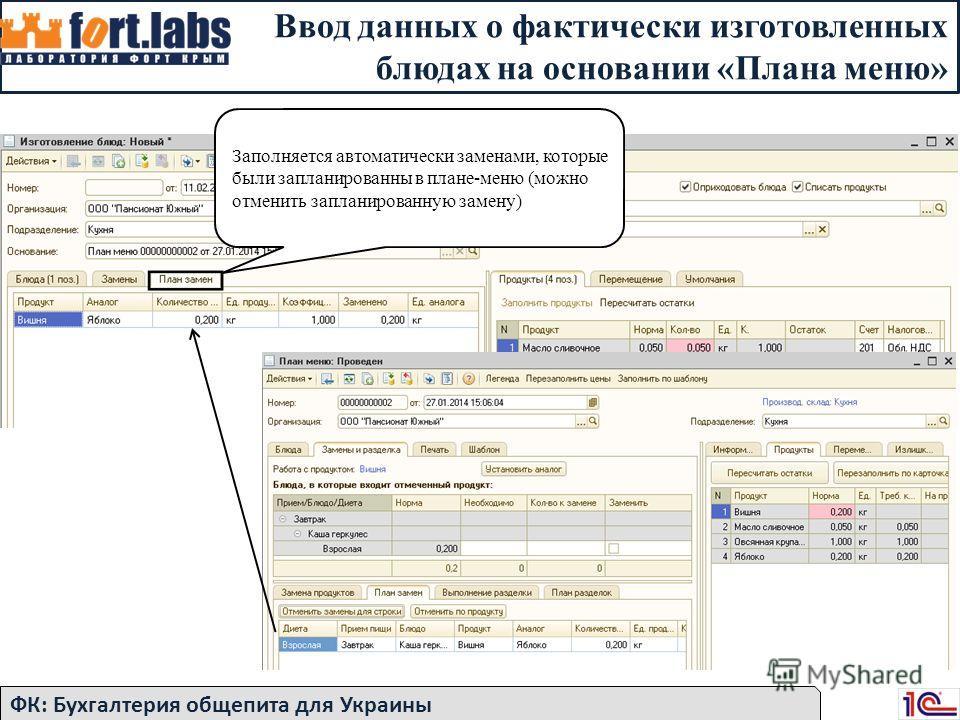 Ввод данных о фактически изготовленных блюдах на основании «Плана меню» ФК: Бухгалтерия общепита для Украины Заполняется автоматически заменами, которые были запланированны в плане-меню (можно отменить запланированную замену)