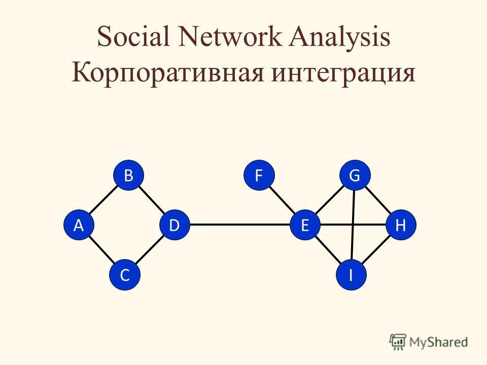 Social Network Analysis Корпоративная интеграция A B C D F E G I H
