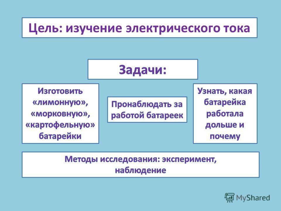 Цель: изучение электрического тока