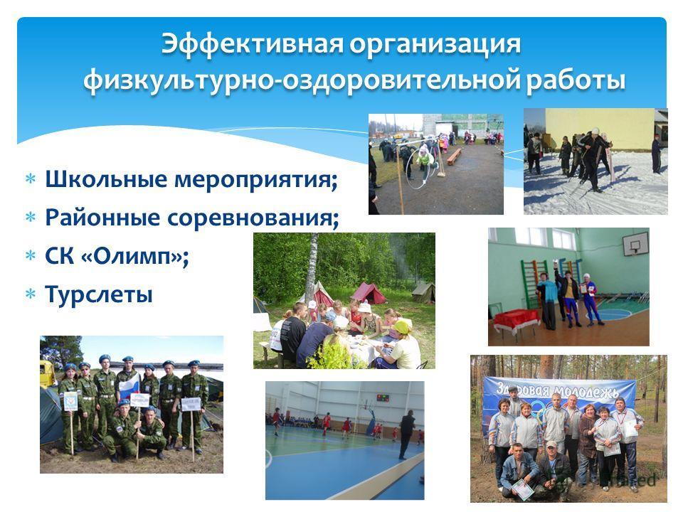 Школьные мероприятия; Районные соревнования; СК «Олимп»; Турслеты Эффективная организация физкультурно-оздоровительной работы