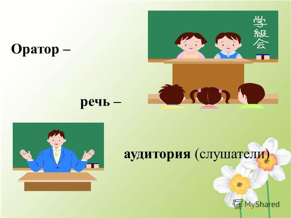 Оратор – речь – аудитория (слушатели)
