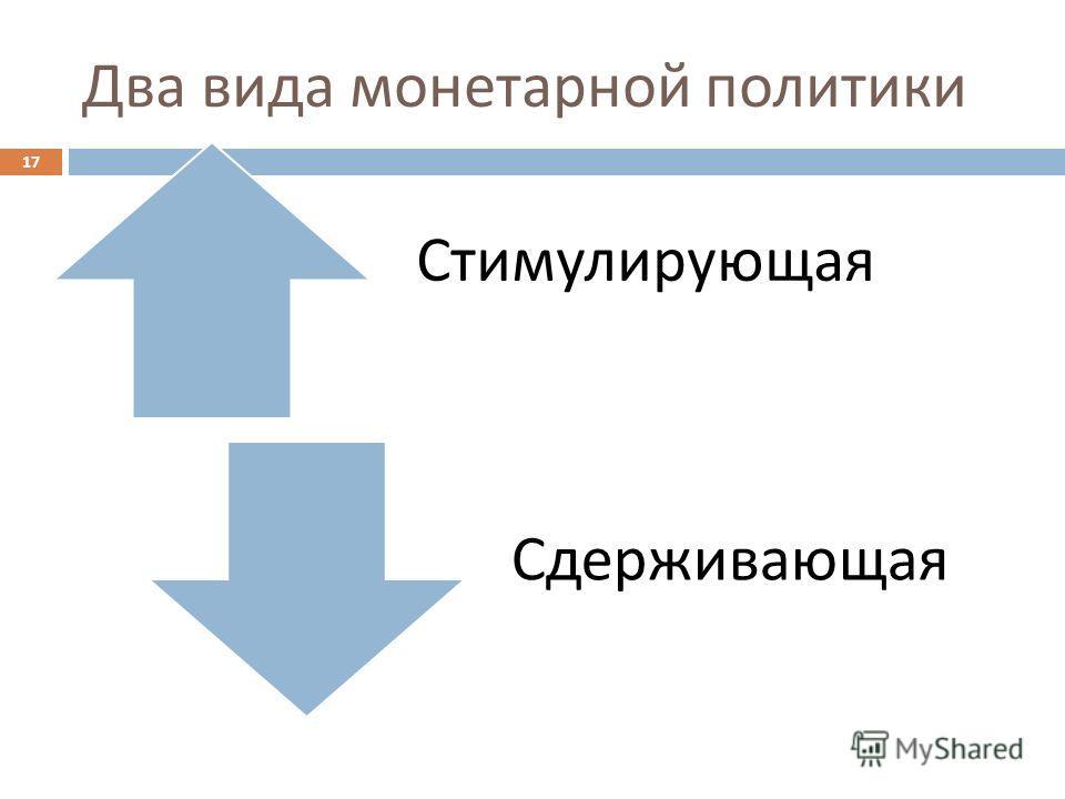 Два вида монетарной политики Стимулирующая Сдерживающая 17