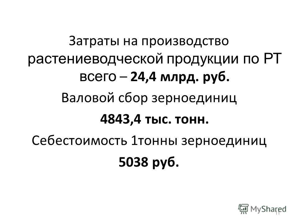 Затраты на производство растениеводческой продукции по РТ всего – 24,4 млрд. руб. Валовой сбор зерноединиц 4843,4 тыс. тонн. Себестоимость 1тонны зерноединиц 5038 руб. 11