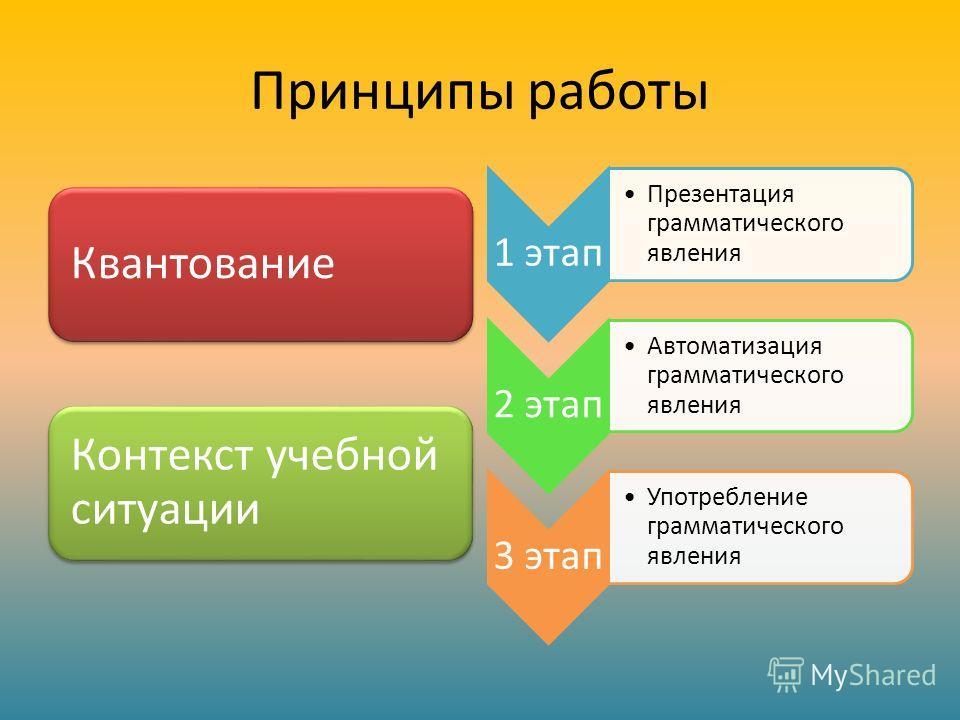 Принципы работы квантование контекст