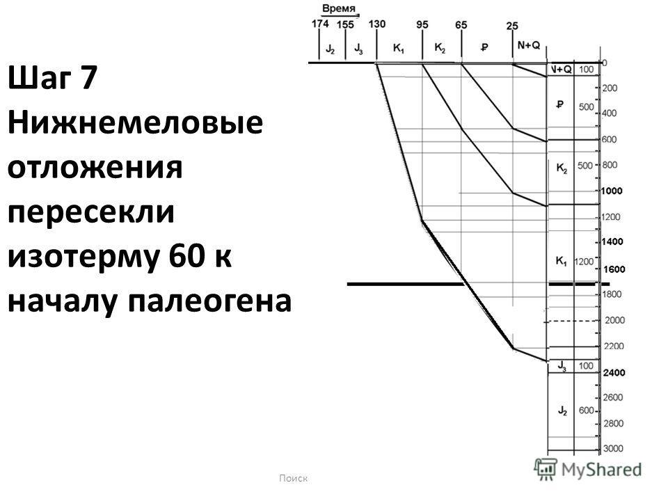Поиски-2 занятие-201412 Шаг 7 Нижнемеловые отложения пересекли изотерму 60 к началу палеогена