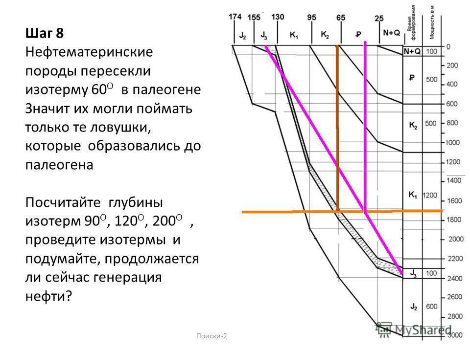 Поиски-2 занятие-2014 Шаг 8 Нефтематеринские породы пересекли изотерму 60 O в палеогене Значит их могли поймать только те ловушки, которые образовались до палеогена Посчитайте глубины изотерм 90 O, 120 O, 200 O, проведите изотермы и подумайте, продол