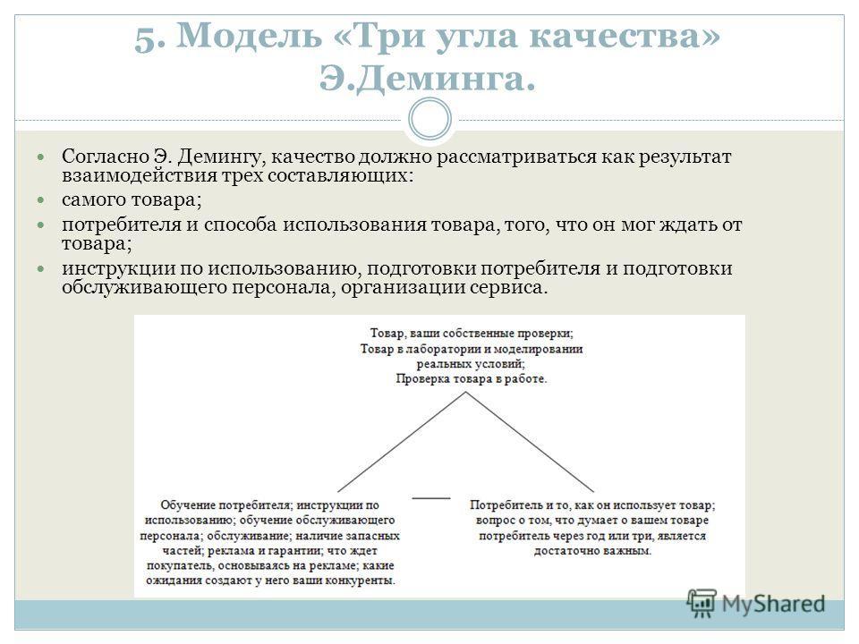 5. Модель «Три угла качества» Э.Деминга. Согласно Э. Демингу, качество должно рассматриваться как результат взаимодействия трех составляющих: самого товара; потребителя и способа использования товара, того, что он мог ждать от товара; инструкции по и