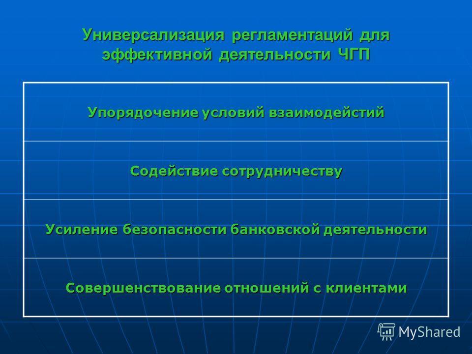 Универсализация регламентаций для эффективной деятельности ЧГП Упорядочение условий взаимодейстий Содействие сотрудничеству Усиление безопасности банковской деятельности Совершенствование отношений с клиентами