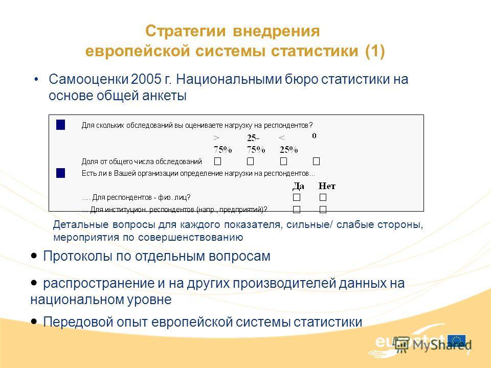 7 Самооценки 2005 г. Национальными бюро статистики на основе общей анкеты Детальные вопросы для каждого показателя, сильные/ слабые стороны, мероприятия по совершенствованию Протоколы по отдельным вопросам распространение и на других производителей д