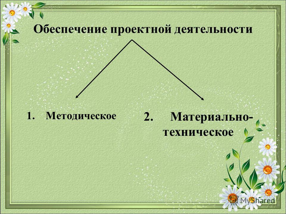Обеспечение проектной деятельности 1.Методическое 2. Материально- техническое