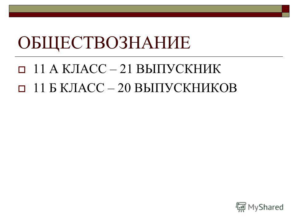 ОБЩЕСТВОЗНАНИЕ 11 А КЛАСС – 21 ВЫПУСКНИК 11 Б КЛАСС – 20 ВЫПУСКНИКОВ