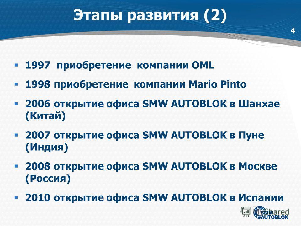 4 Этапы развития (2) 1997 приобретение компании OML 1998 приобретение компании Mario Pinto 2006 открытие офиса SMW AUTOBLOK в Шанхае (Китай) 2007 открытие офиса SMW AUTOBLOK в Пуне (Индия) 2008 открытие офиса SMW AUTOBLOK в Москве (Россия) 2010 откры