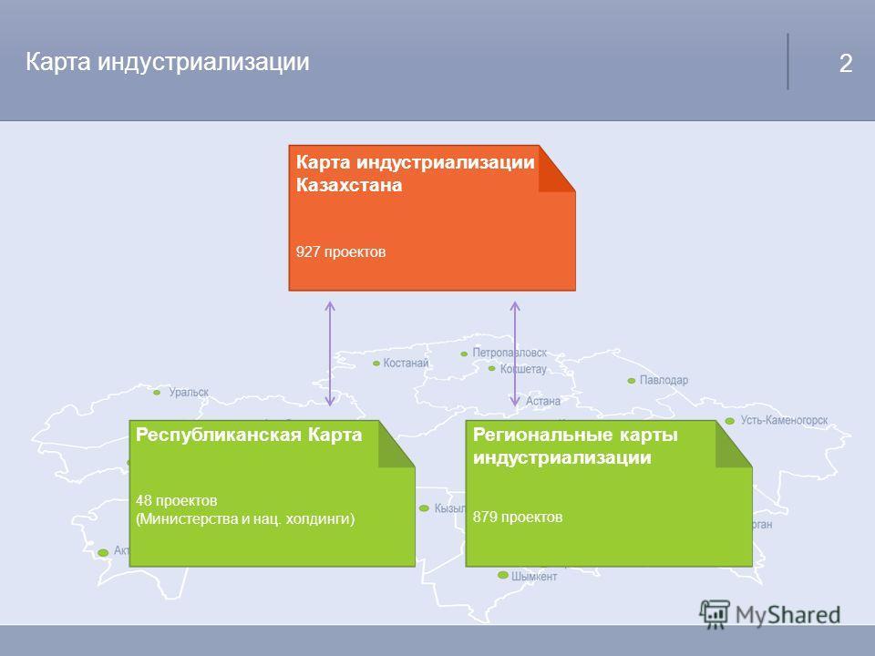 2 Карта индустриализации Казахстана 927 проектов Республиканская Карта 48 проектов (Министерства и нац. холдинги) Региональные карты индустриализации 879 проектов