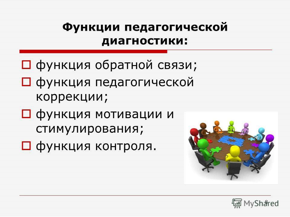 Функции педагогической диагностики: функция обратной связи; функция педагогической коррекции; функция мотивации и стимулирования; функция контроля. 8