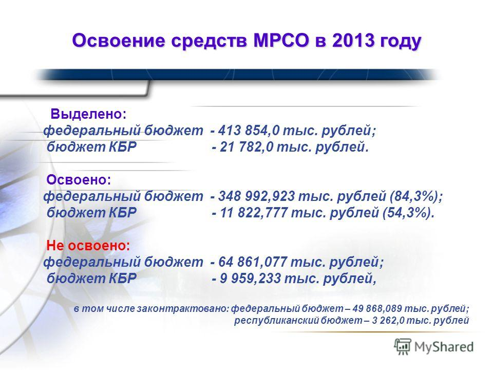 Presented By Harry Mills / PRESENTATIONPRO Освоение средств МРСО в 2013 году Выделено: федеральный бюджет - 413 854,0 тыс. рублей; бюджет КБР - 21 782,0 тыс. рублей. Освоено: федеральный бюджет - 348 992,923 тыс. рублей (84,3%); бюджет КБР - 11 822,7