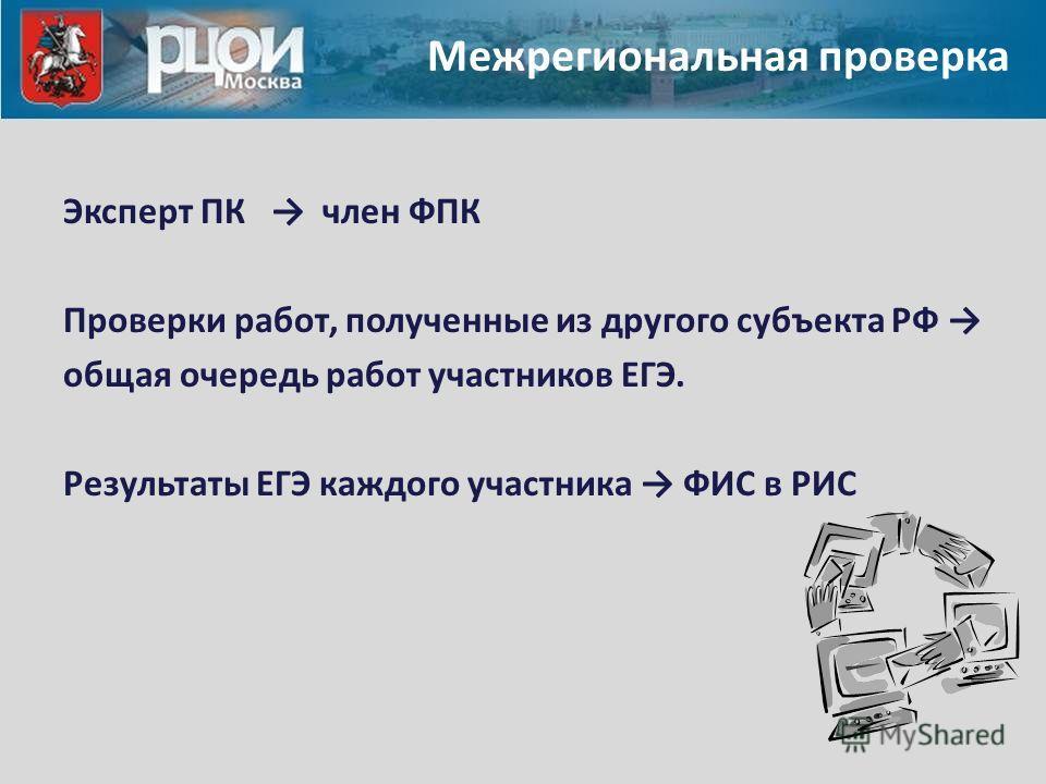 Межрегиональная проверка Эксперт ПК член ФПК Проверки работ, полученные из другого субъекта РФ общая очередь работ участников ЕГЭ. Результаты ЕГЭ каждого участника ФИС в РИС