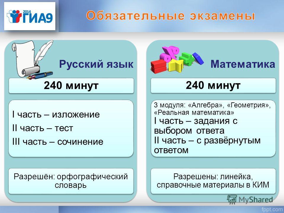 Русский язык 240 минут I часть – изложение II часть – тест III часть – сочинение Разрешён: орфографический словарь Математика 240 минут 3 модуля: «Алгебра», «Геометрия», «Реальная математика» I часть – задания с выбором ответа II часть – с развёрнуты