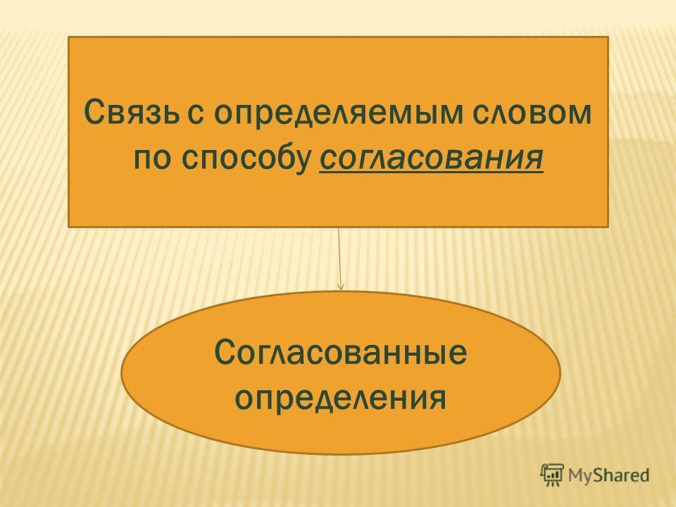 Связь с определяемым словом по способу согласования Согласованные определения
