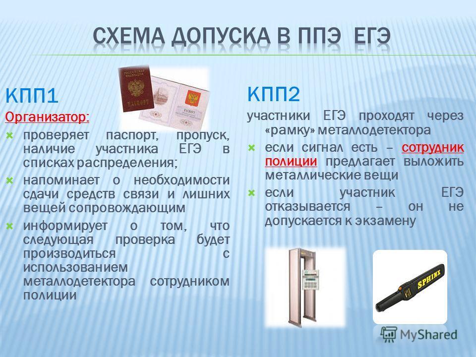 КПП1 Организатор: проверяет паспорт, пропуск, наличие участника ЕГЭ в списках распределения; напоминает о необходимости сдачи средств связи и лишних вещей сопровождающим информирует о том, что следующая проверка будет производиться с использованием м