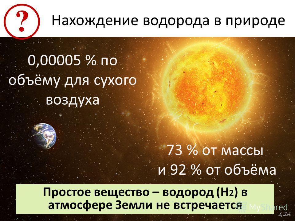 Нахождение водорода в природе 0,00005 % по объёму для сухого воздуха 73 % от массы и 92 % от объёма ? Простое вещество – водород (H 2 ) в атмосфере Земли не встречается