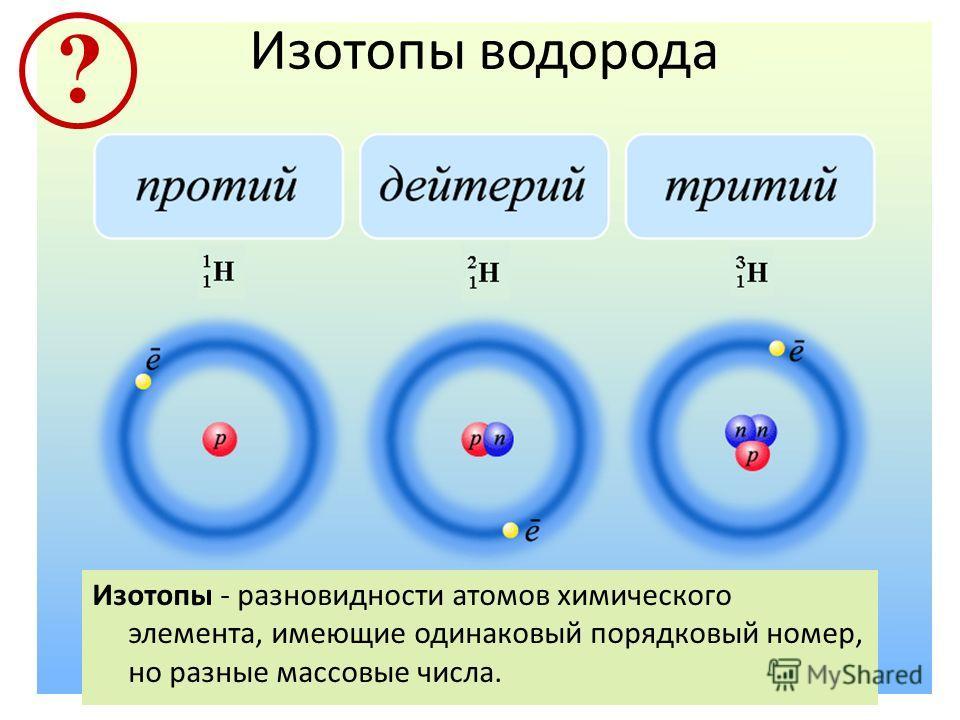 Изотопы водорода Изотопы - разновидности атомов химического элемента, имеющие одинаковый порядковый номер, но разные массовые числа. ?