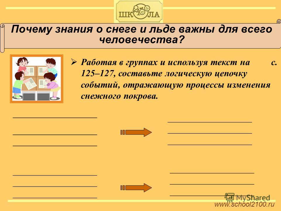 www.school2100.ru Почему знания о снеге и льде важны для всего человечества? Работая в группах и используя текст на с. 125–127, составьте логическую цепочку событий, отражающую процессы изменения снежного покрова. ____________________________________