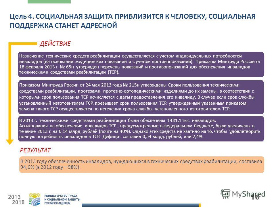 Цель 4. СОЦИАЛЬНАЯ ЗАЩИТА ПРИБЛИЗИТСЯ К ЧЕЛОВЕКУ, СОЦИАЛЬНАЯ ПОДДЕРЖКА СТАНЕТ АДРЕСНОЙ 16 Назначение технических средств реабилитации осуществляется с учетом индивидуальных потребностей инвалидов (на основании медицинских показаний и с учетом противо