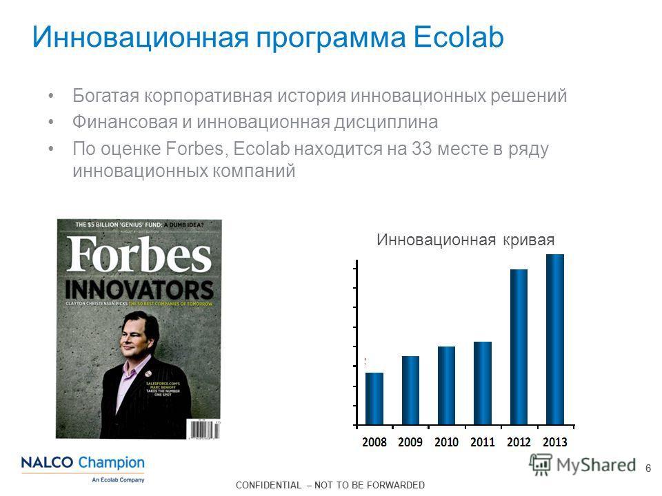 CONFIDENTIAL – NOT TO BE FORWARDED 66 Инновационная программа Ecolab Богатая корпоративная история инновационных решений Финансовая и инновационная дисциплина По оценке Forbes, Ecolab находится на 33 месте в ряду инновационных компаний Инновационная