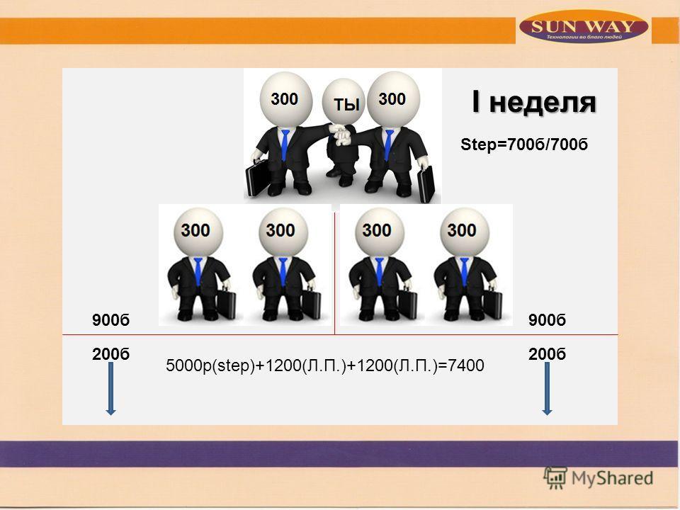 I неделя Step=700б/700б 900б 200б 5000р(step)+1200(Л.П.)+1200(Л.П.)=7400