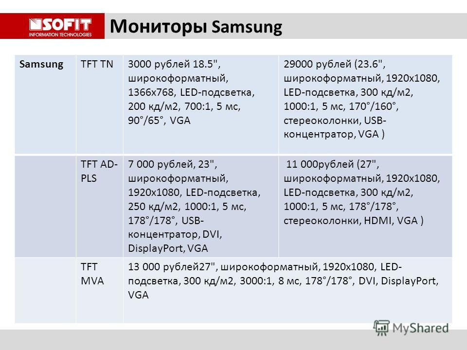 SamsungTFT TN3000 рублей 18.5